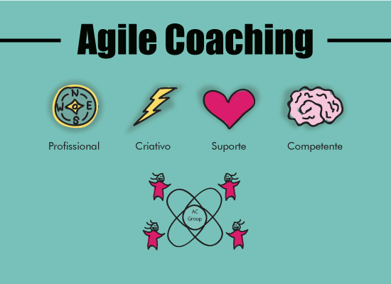 agilecoaching